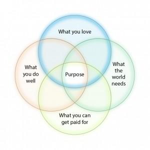Purpose_Diagram Clean